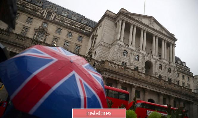 GBP/USD. «Ястребиные нотки» от Банка Англии и напутствие королевы Елизаветы II