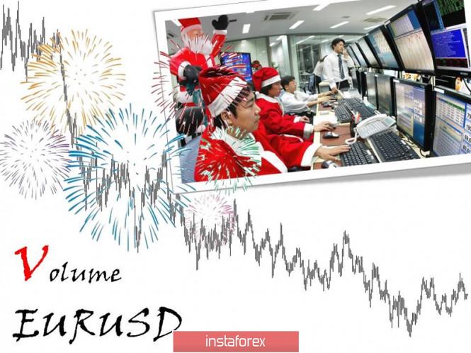 Торговые рекомендации по валютной паре EURUSD – расстановка торговых ордеров (26 декабря)