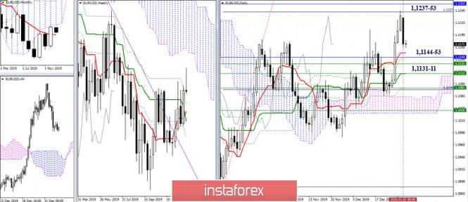 analytics5e0ef60bd1522.jpg