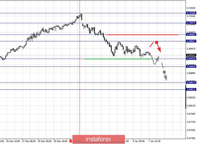 analytics5e13dc680fd50.png