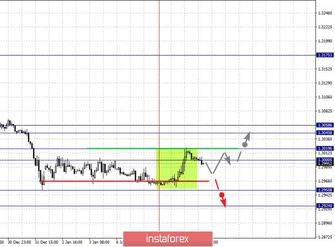 analytics5e1533b11fd41.png
