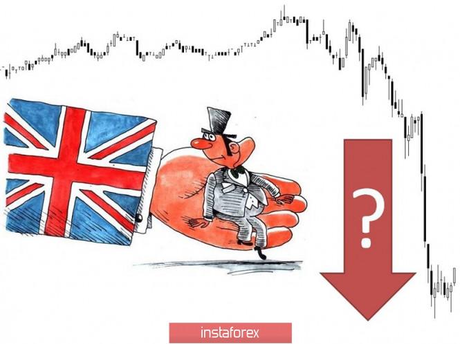 Торговые рекомендации по валютной паре GBPUSD – расстановка торговых ордеров (9 января)