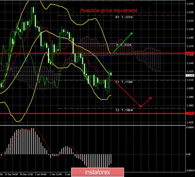 analytics5e1ba89133f08.png