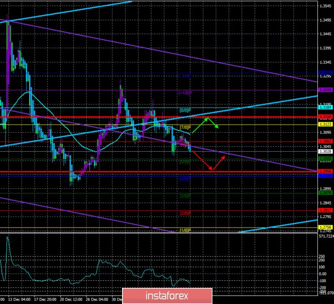 analytics5e1c16f3beccf.png