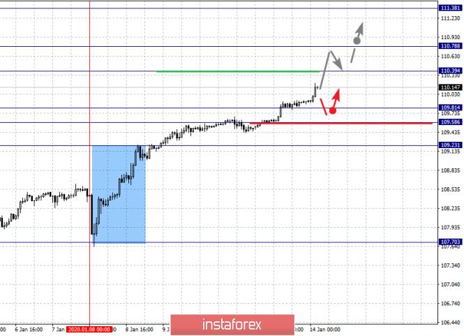 analytics5e1d1d04833f5.png