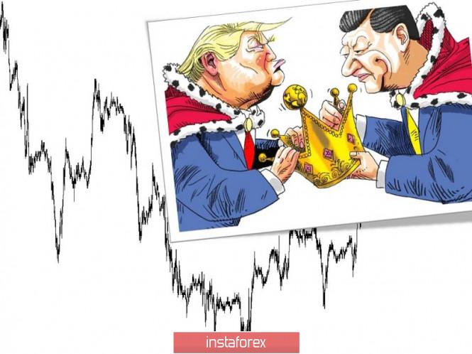 Торговые рекомендации по валютной паре EURUSD – расстановка торговых ордеров (16 января)