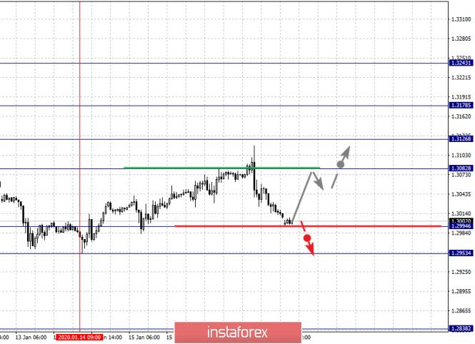 analytics5e250a90e748f.png