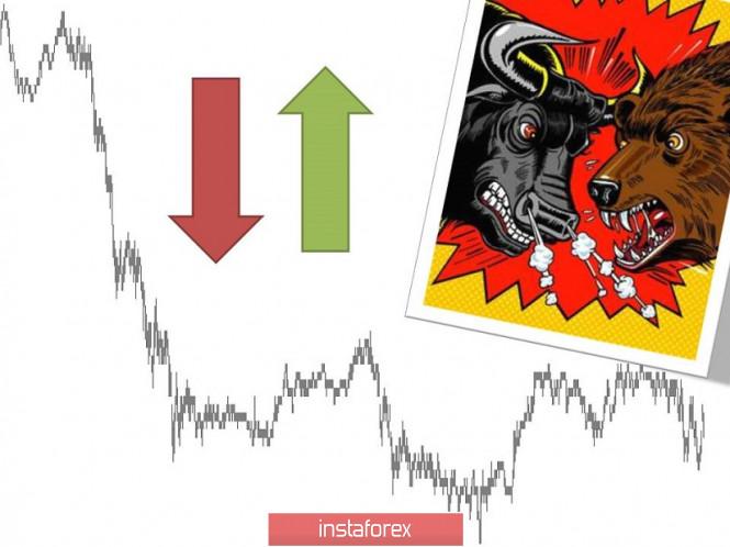 Торговые рекомендации по валютной паре EURUSD – расстановка торговых ордеров (21 января)