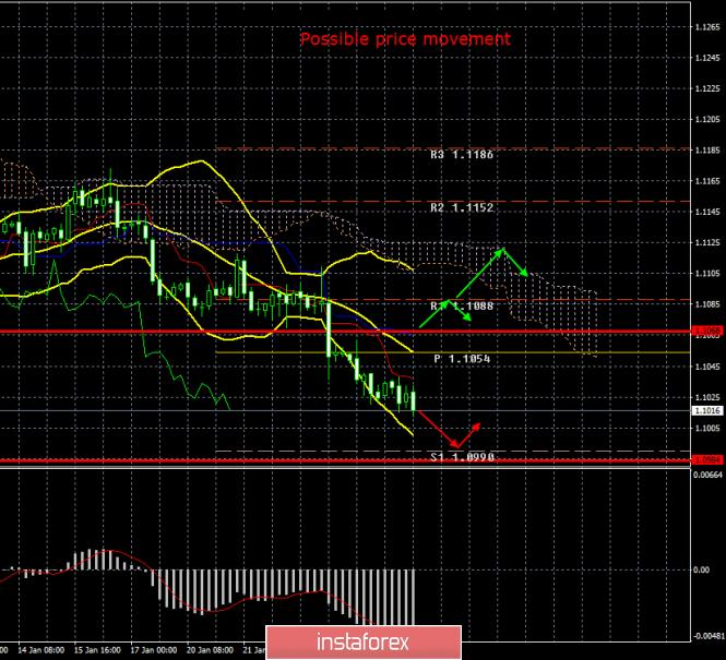 analytics5e2f7a49ecffd.png