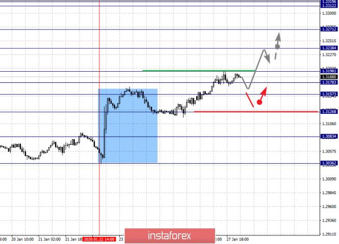 analytics5e2f84bf167ff.png