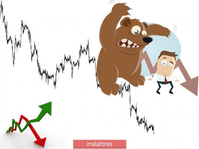 Торговые рекомендации по валютной паре EURUSD – расстановка торговых ордеров (28 января)