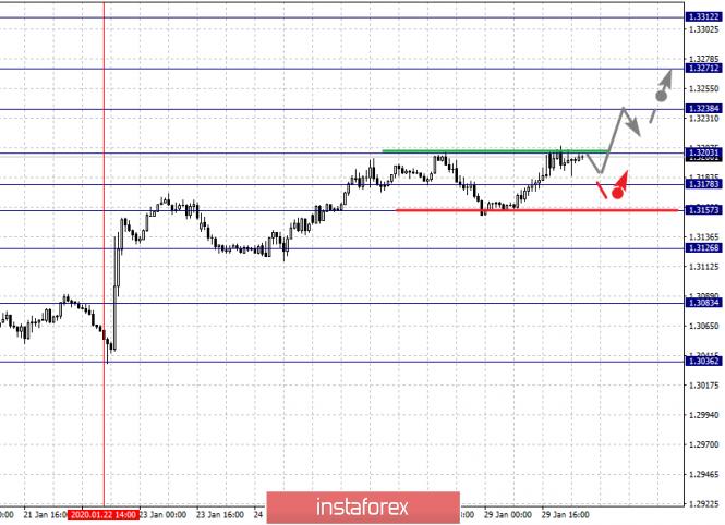 analytics5e323da4be0d1.png