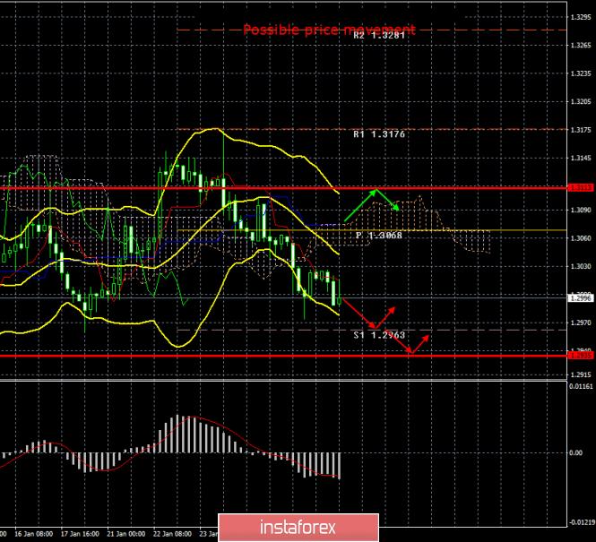 analytics5e324081ba9a0.png
