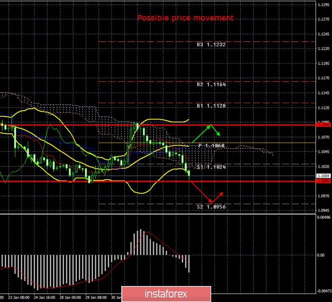 analytics5e3b659eae52d.png