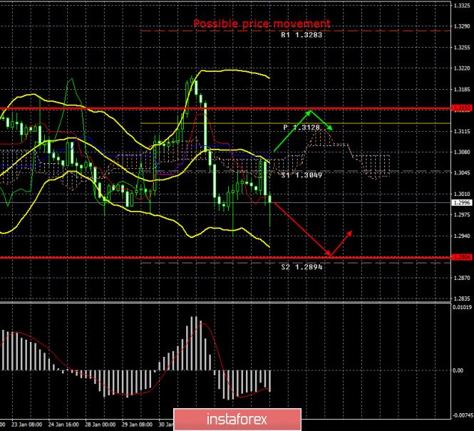 analytics5e3b6a6d9b56b.png