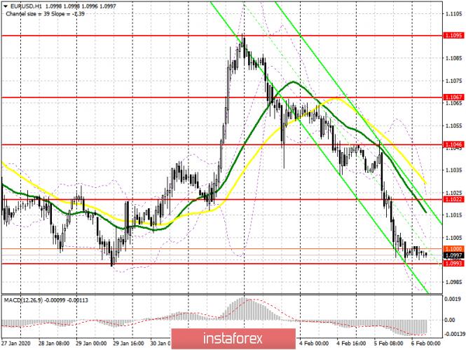 analytics5e3b9c73433a1.png