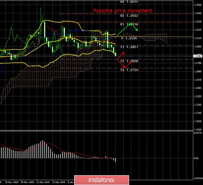 analytics5e40a8ec2cb1b.png