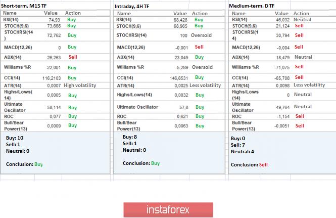 analytics5e43e25c27002.png