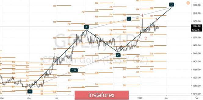 analytics5e454918bae4e.jpg
