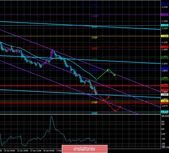 analytics5e45eaaf646fc.png