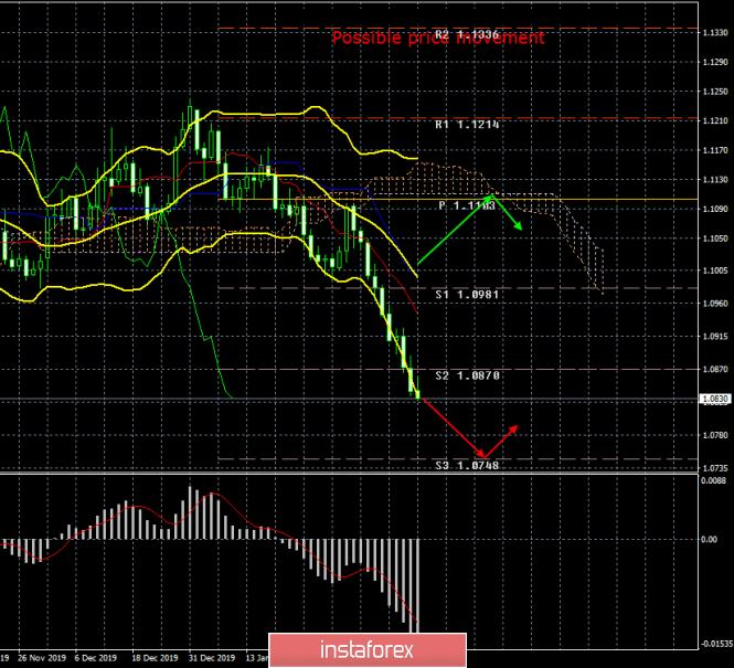 analytics5e49d761b4143.png