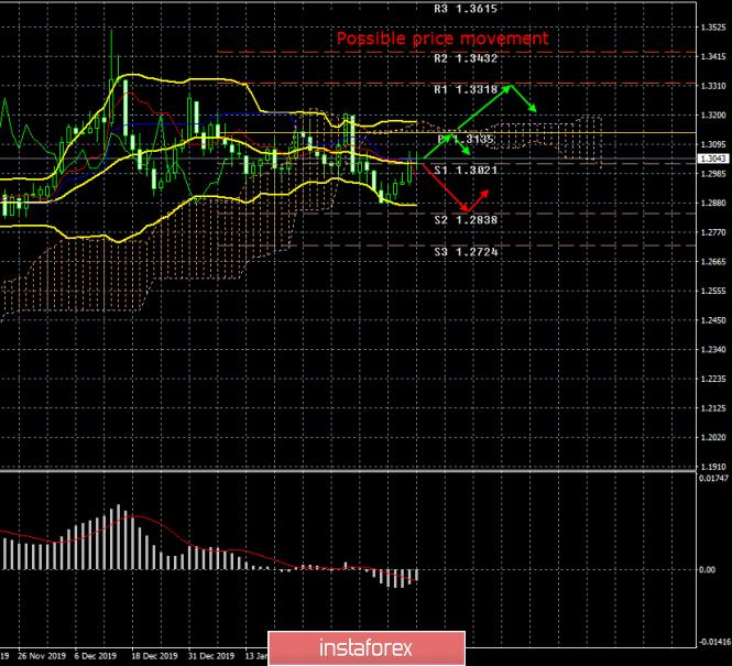 analytics5e49db9fbdb0a.png
