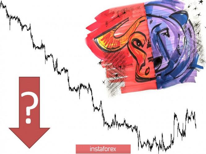 Торговые рекомендации по валютной паре EURUSD – расстановка торговых ордеров (25 февраля)