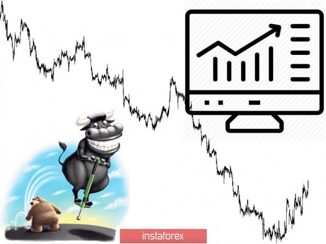 Торговые рекомендации по валютной паре EURUSD – расстановка торговых ордеров (26 февраля)