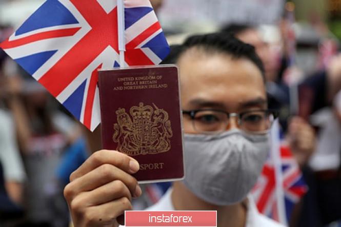 GBP/USD. Mandate war, dollar issues and coronavirus