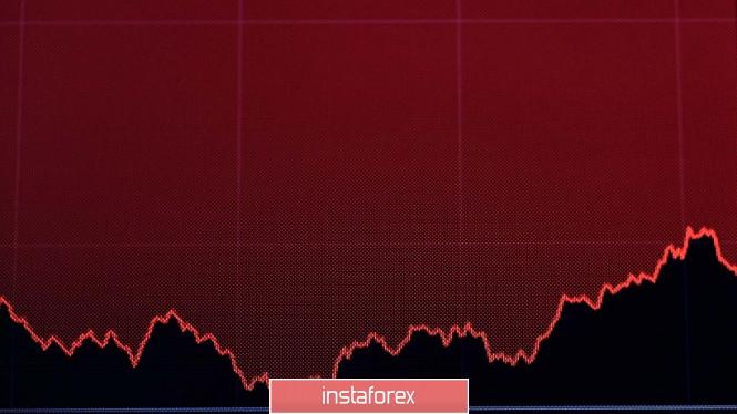 EUR/USD. Guindos's unexpected rhetoric, Washington's state of emergency, and Powell's dovish statement