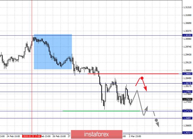 analytics5e5da0b8d0261.png