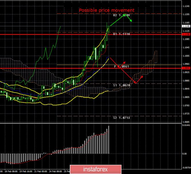 analytics5e5da18aad99b.png
