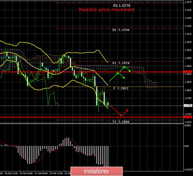 analytics5e5da45bc693b.png