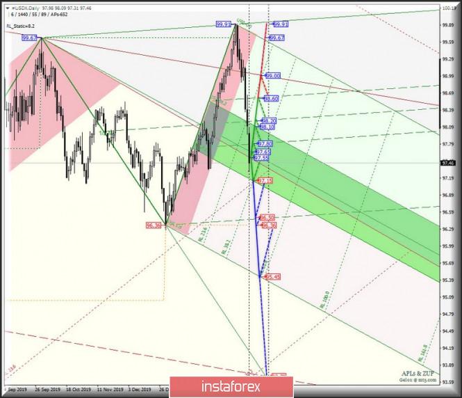 analytics5e5e75ef60dbb.jpg