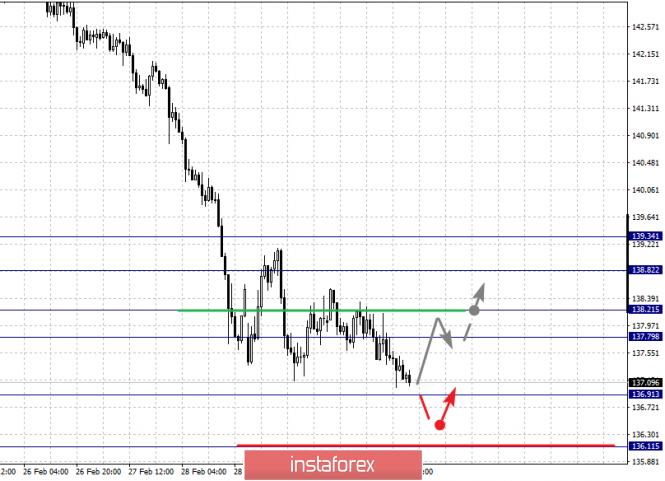 analytics5e5eec74bbc85.png