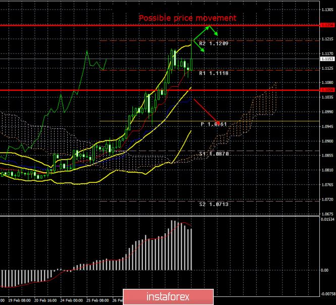 analytics5e5eed4803b32.png