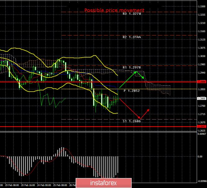 analytics5e5ef09dcdc66.png