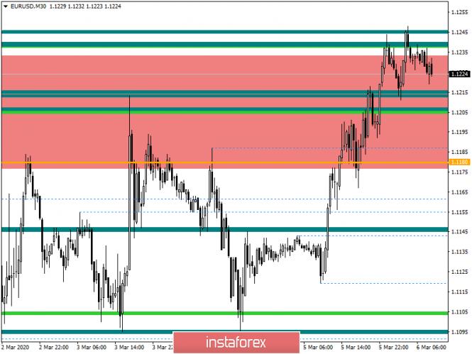 analytics5e61f9dbe8f86.png