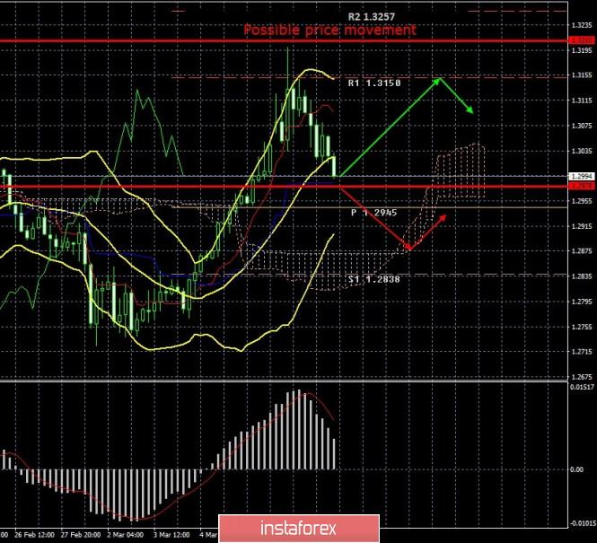 analytics5e683b096f2f4.jpg