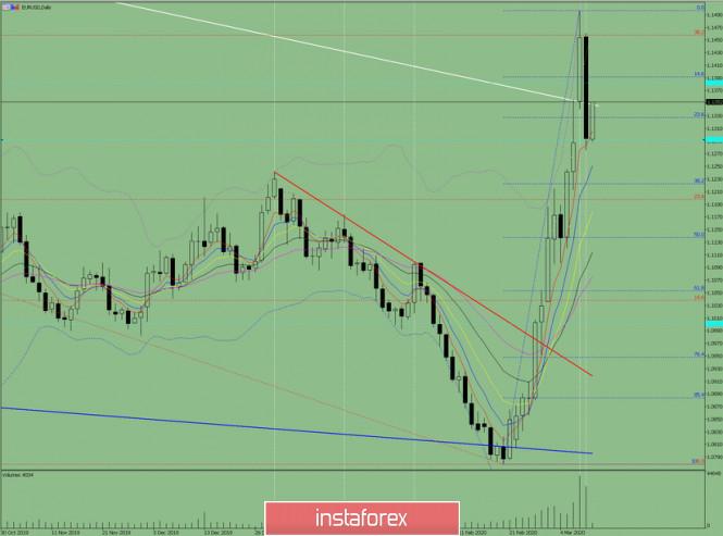 analytics5e687e839de89.jpg