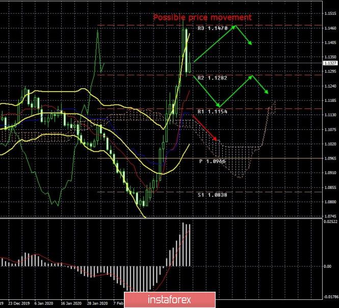 analytics5e69847b7b745.jpg