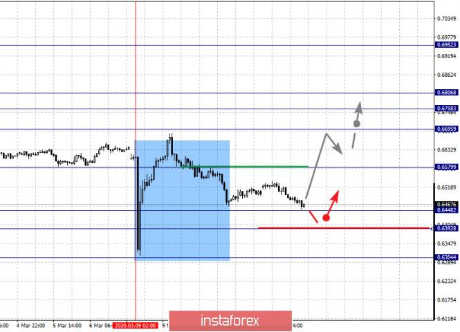 analytics5e69b0a63e8bd.jpg