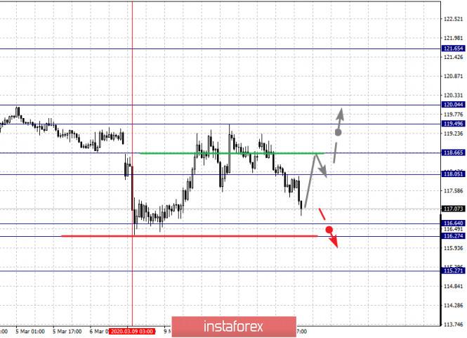 analytics5e69b0c3099b6.jpg