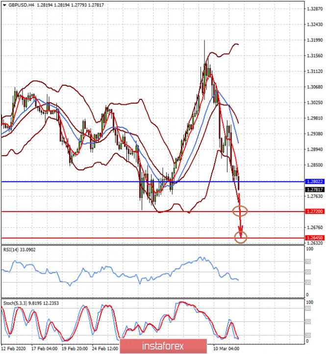 analytics5e69dda7b6bc3.jpg