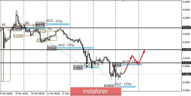 analytics5e6f2c112751b.jpg