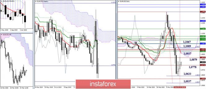 analytics5e7b15f17a1bc.jpg