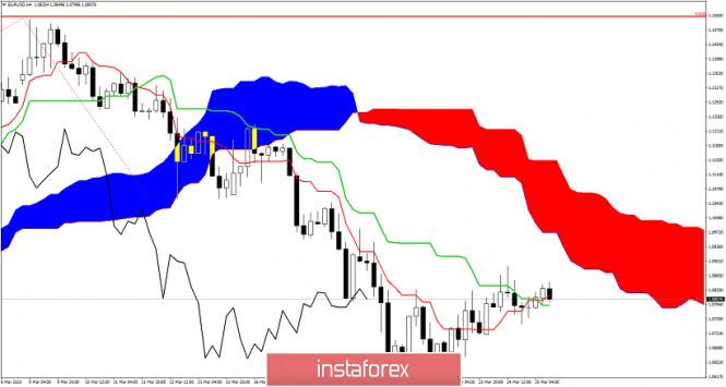 analytics5e7b516835811.jpg