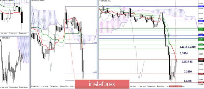 analytics5e7c70fb3866f.jpg