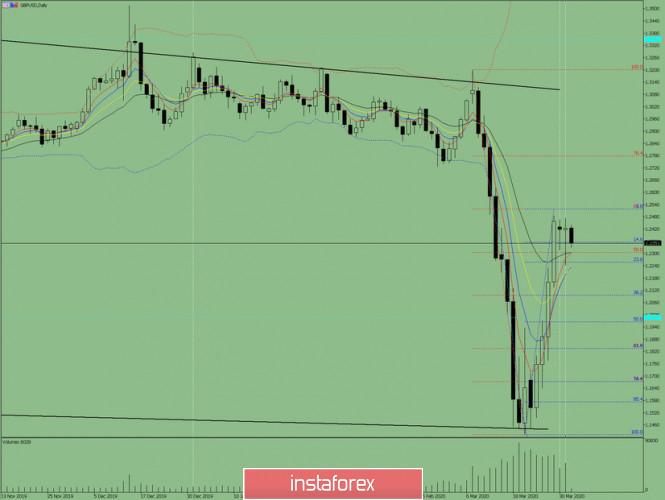 analytics5e843cdab893c.jpg