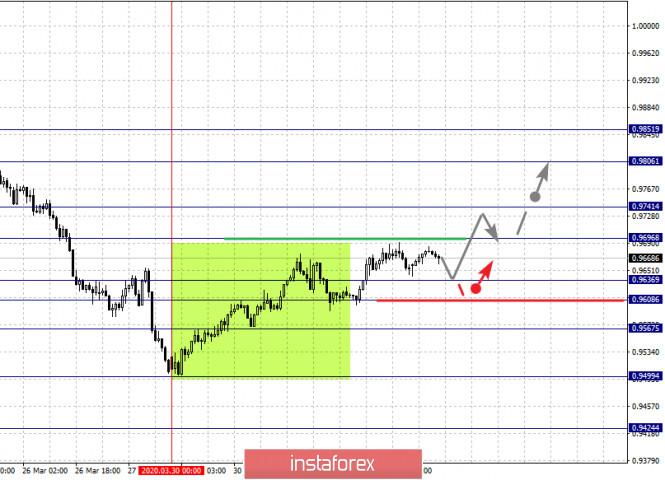 analytics5e858f10d418d.jpg
